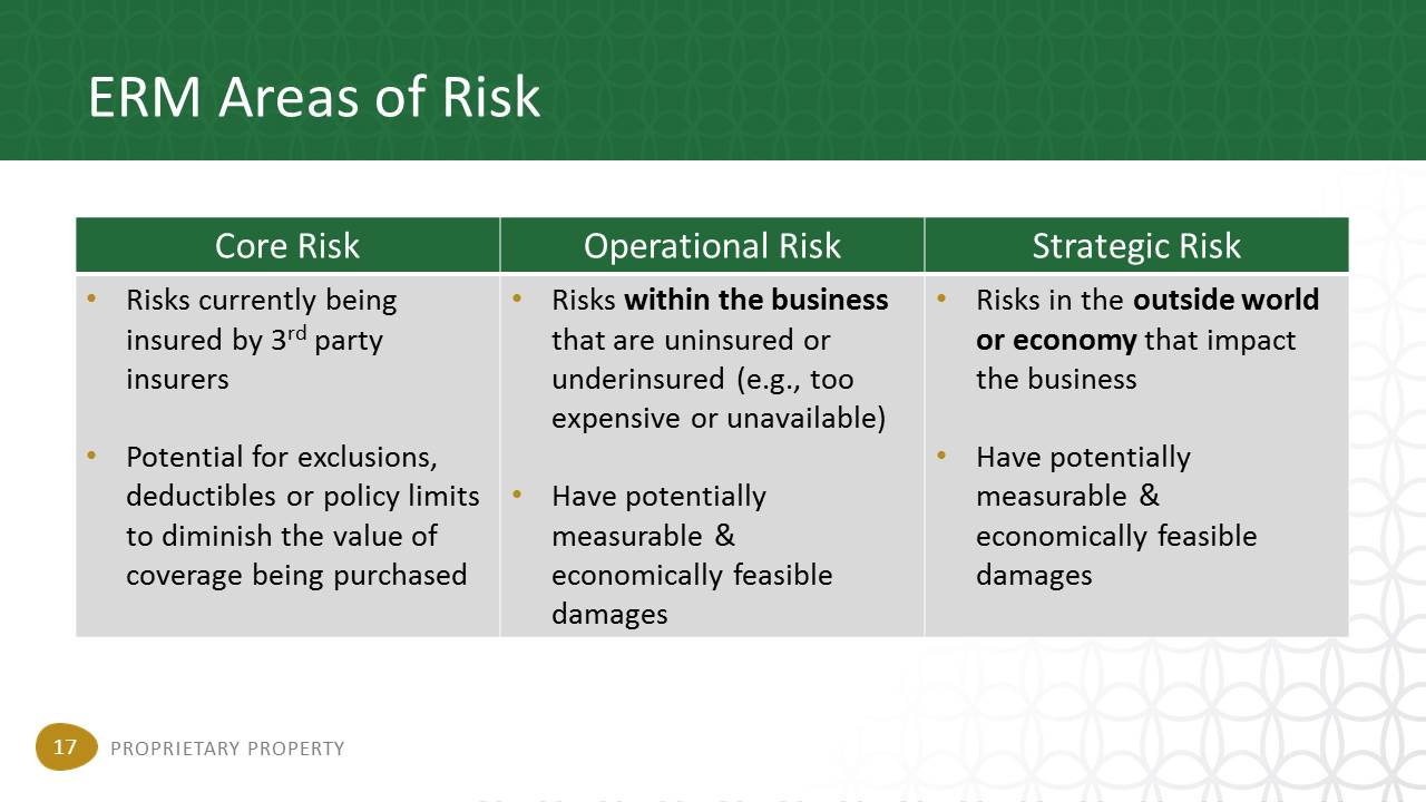 commercial risk in international business International business research july, 2009 193 risk management for overseas development projects shuying li general types of risks in international business can be reduced to four main types: political risks, financial risks, cultural risks and natural risks  visit document.