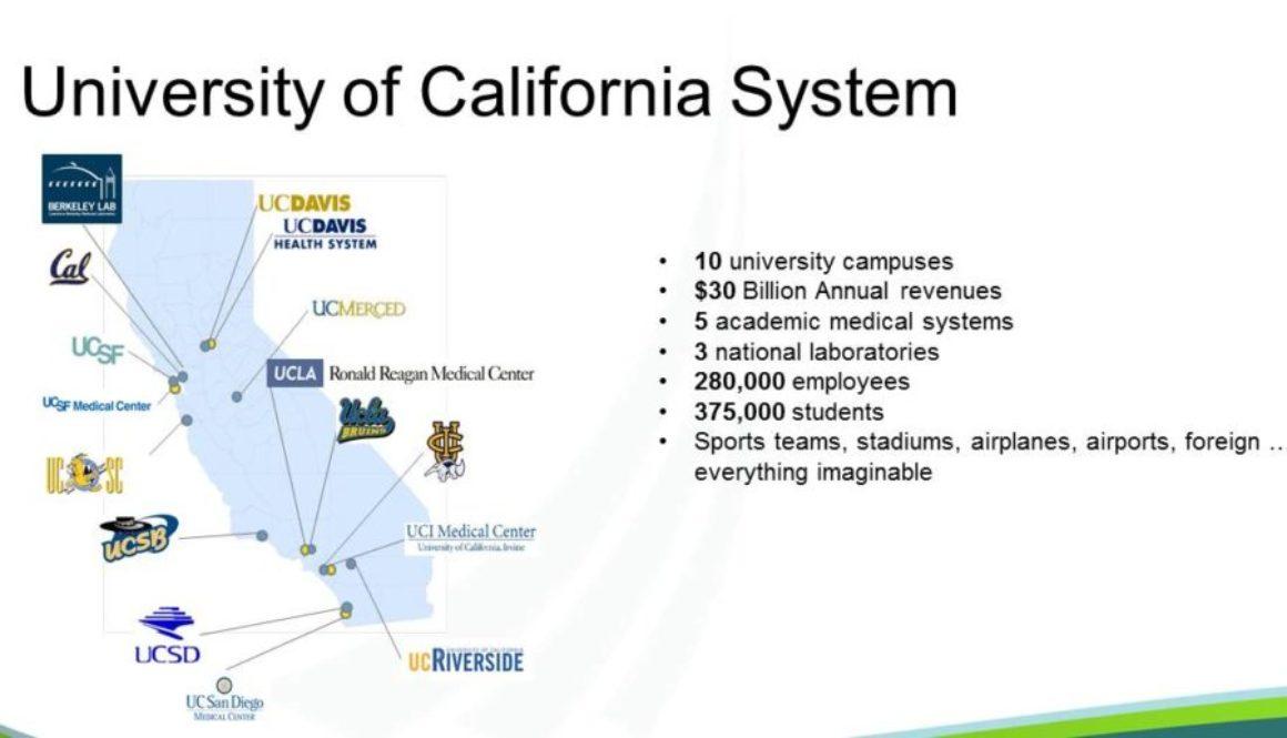 California Universities Captive Insurance Program Steeped In Innovation