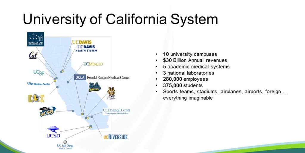California Universities Captive Insurance Program Steeped In Innovation